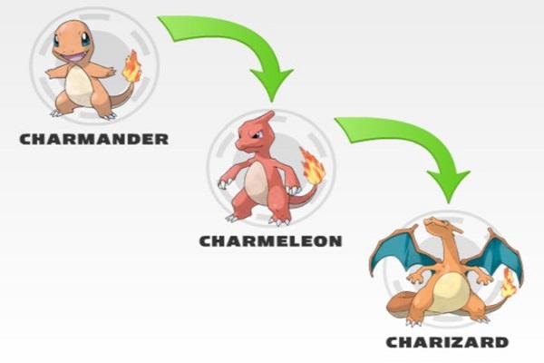 О правильной секретной эволюции в Покемон ГО