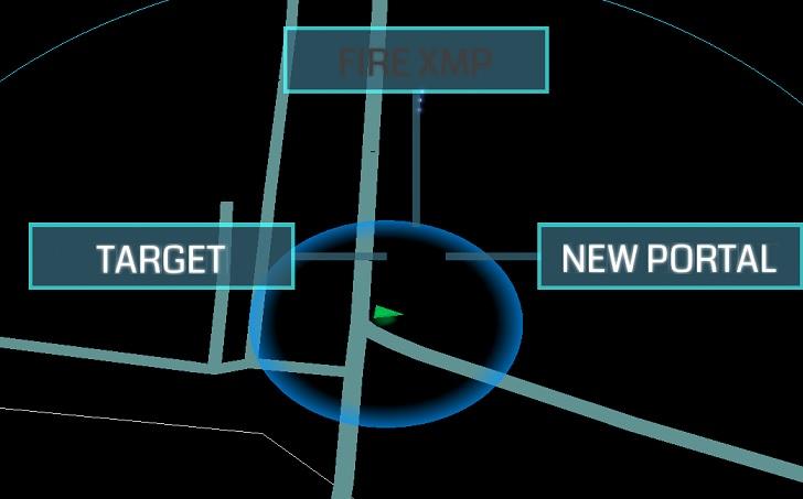 Добавление портала в Ингресс